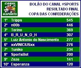 Bolão do Canal #Sports - Copa das Confederações